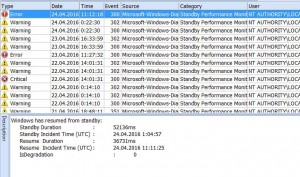 Microsoft-Windows-Diagnostics-Performance