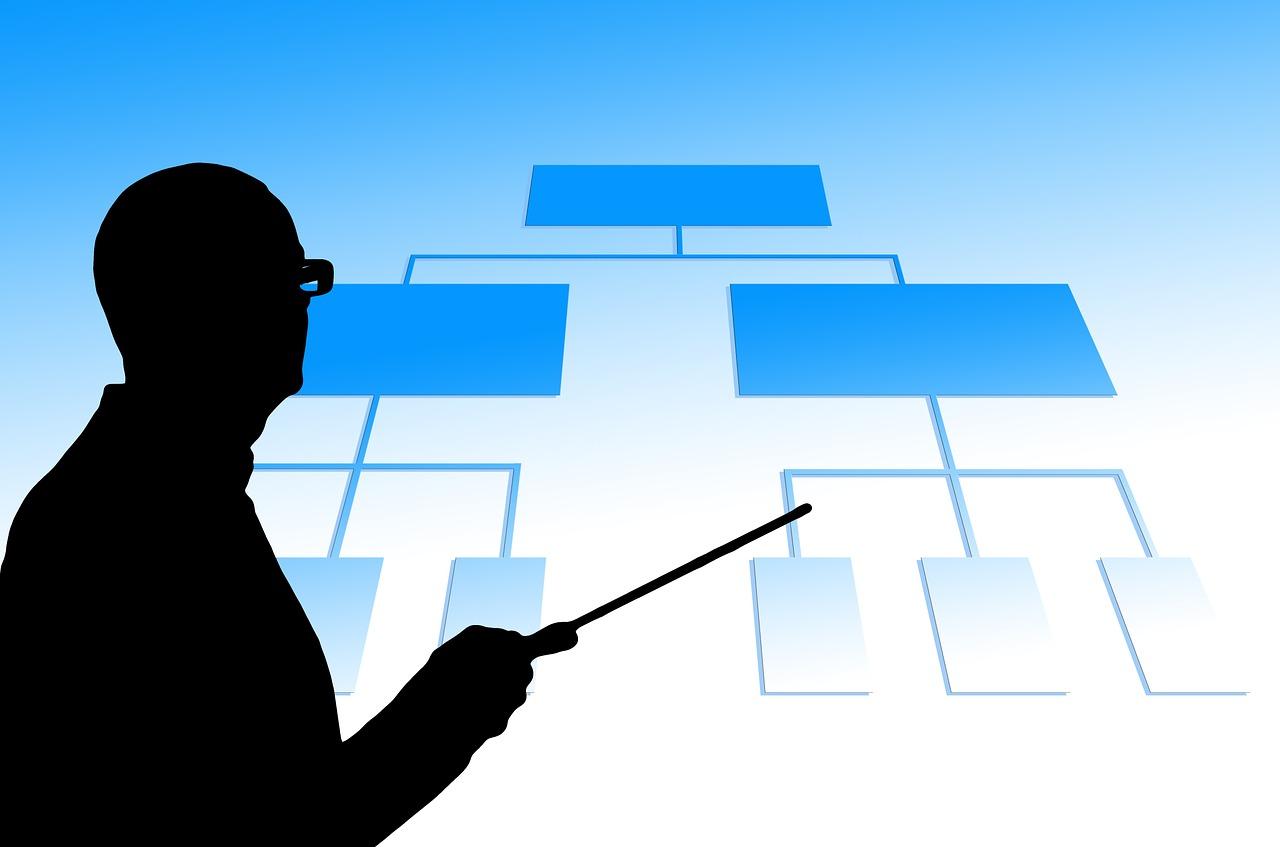 Process tracking with Event Log Explorer   Event Log